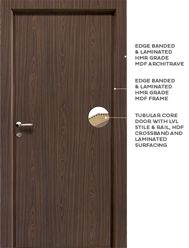 Weather Resistant Wooden Doors for Home